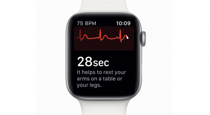 Apple is talking to Health Canada to enable ECG on the Apple Watch 4