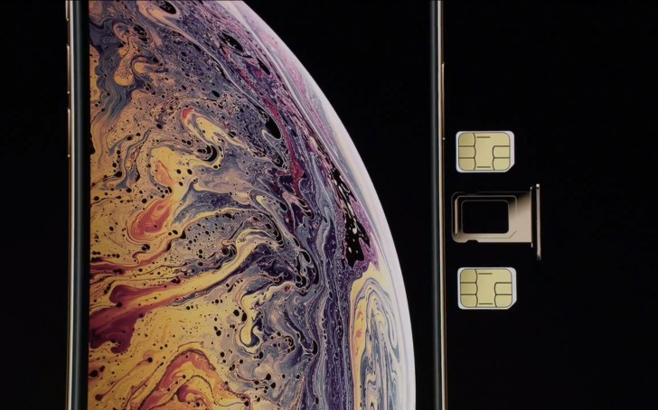 Here's how Dual SIM works on the iPhone XS and XS Max - GSMArena ...
