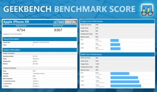 iPhone XS Max and XR benchmark results