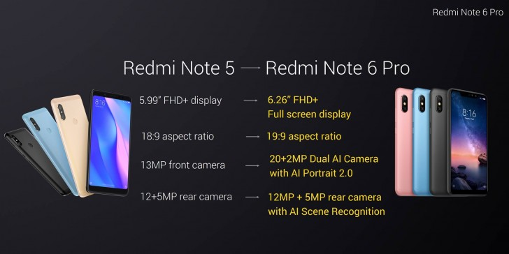 gsmarena 006 - Xiaomi Redmi Note 6 Pro unveiled: adding a notch and a dual selfie cam to the old recipe