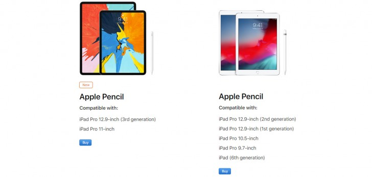 No, you can't use the old Apple Pencil on the new iPad Pros