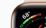 Apple Watch Series 4 goes on pre-order in India, starting at INR 40,000