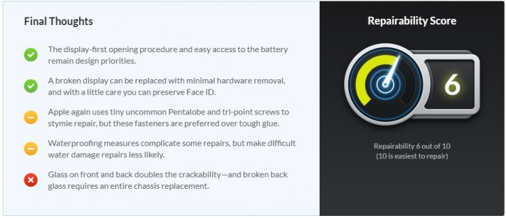 The iPhone XR gets the iFixit treatment - GSMArena com news
