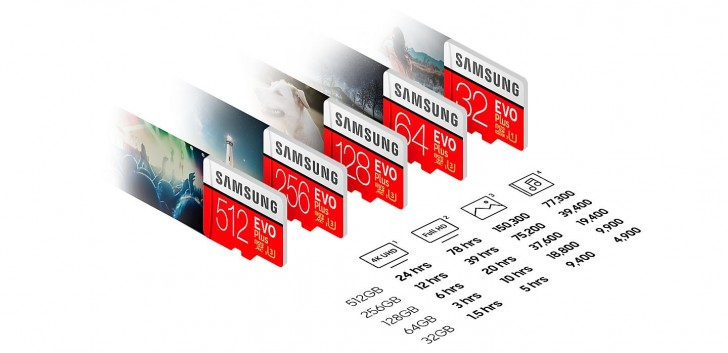 Samsung Launches Its First 512 Gb Microsd Card For Nearly