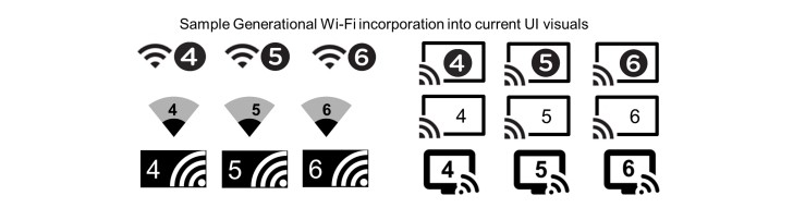 Wi Fi Is Finally Getting Easy To Understand Version Numbers Gsmarena Com News