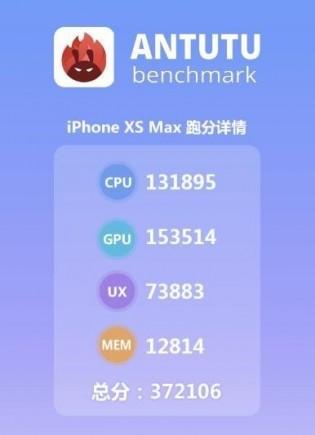 AnTuTu benchmarks in details