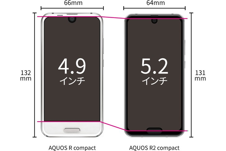 Can A Notch Smartphone Look Any Worse Than This?