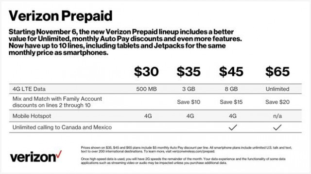 Verizon Prepaid makes some changes, now includes autopay discount and more