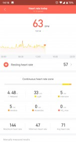 Heart rate during the day