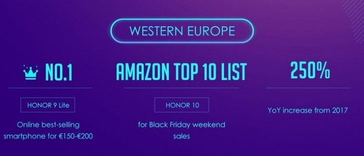 Honor posts impressive sales results during Black Friday