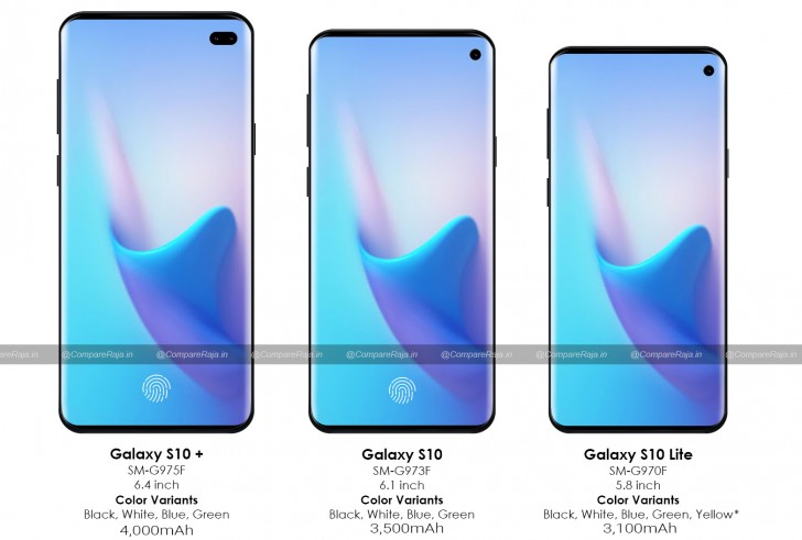 Samsung Galaxy S10 rumor roundup details screen and battery info