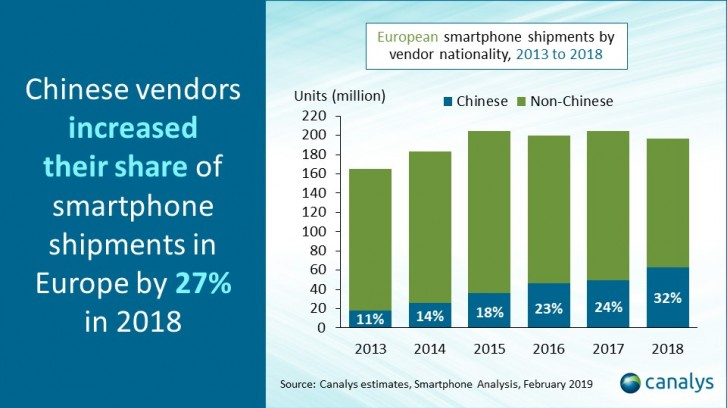 Ponsel China Tebar Ancaman di Eropa
