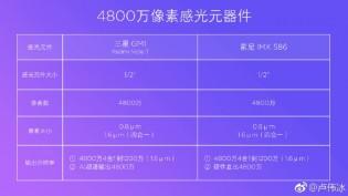 spek kamera Redmi Note 7 Pro