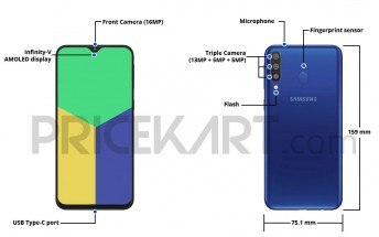 Samsung Galaxy M30 dimensions and layout leaks