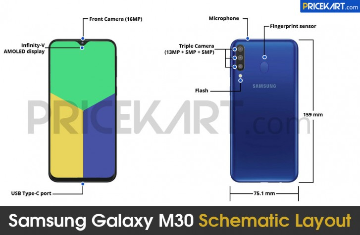 Samsung Galaxy M30 schematics leak reveals key design, specs