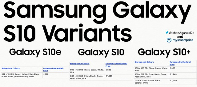 Samsung Galaxy S10 pricing in Europe