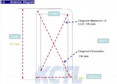 Galaxy A2 Core dimensions