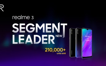 Realme 3's first flash sale sees 210K units fly off the shelves