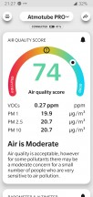 An increase in VOCs has a more significant effect on the air quality index than PM - News 19 04 Atmotube Pro review