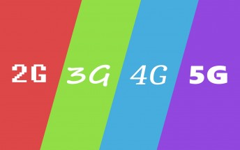 Counterclockwise: As 5G arrives we track the 3G and 4G adoption