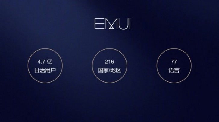Huawei's EMUI reaches 470 million daily active users - GSMArena.com news - GSMArena.com 1