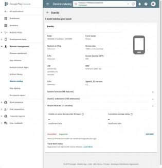 Sargo and Bonito on Google Play Console