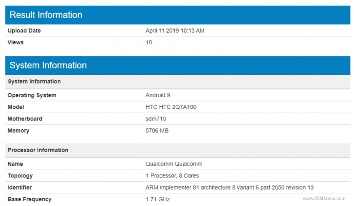 New HTC mid-ranger stops by Geekbench with Snapdragon 710