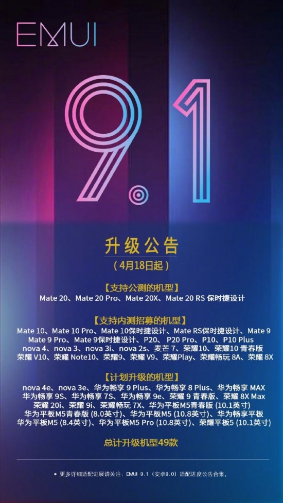 Here's a list of 49 Huawei devices getting EMUI 9 1 - GSMArena com news