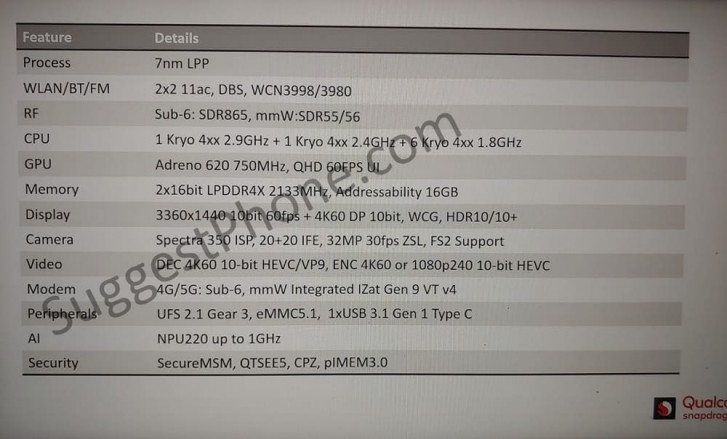 Alleged Snapdragon 735 detailed in internal document