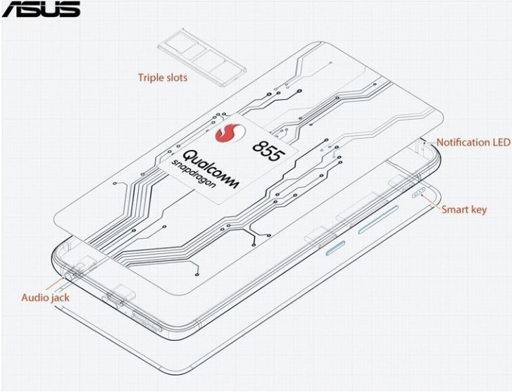Asus ZenFone 6 confirmed to ship with Snapdragon 855, 48MP
