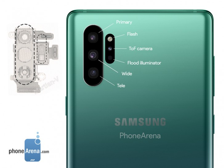 Here's what the Galaxy Note10's rear camera arrangement