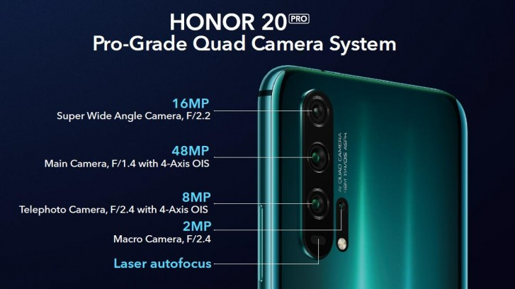 Honor 20 Pro first impressions: Improved design with better camera features