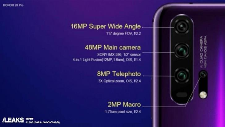 Deretan lensa kamera Honor 20 Pro.