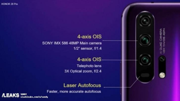 Deretan fitur kamera belakang ponsel Huawei Honor 20 Pro.