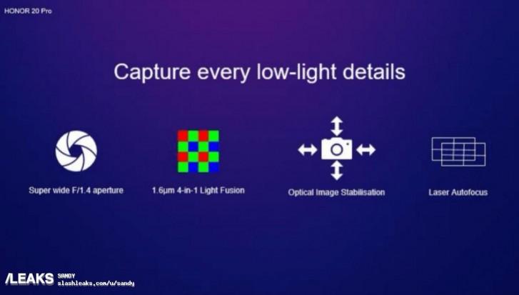 Fitur low-light kamera di Huawei Honor 20 Pro.
