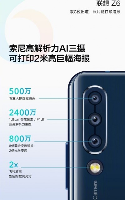 Lenovo Z6 to have triple camera with a 24 MP main shooter