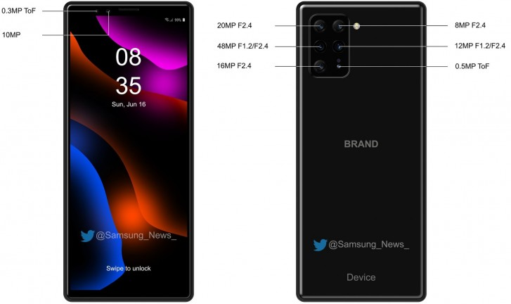 Sony to strengthen its mobile range with an eight camera phone