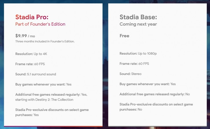 Google clears up game ownership rules in Stadia, and supported devices