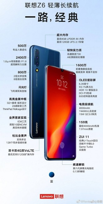 Lenovo Z6 full specs surface ahead of launch