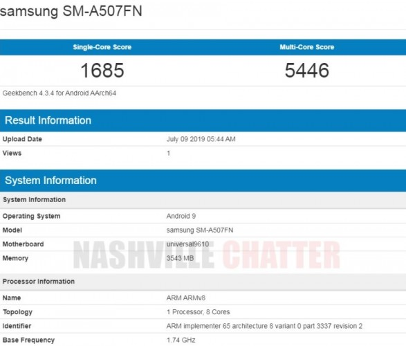Samsung Galaxy A50s key specs revealed through Geekbench