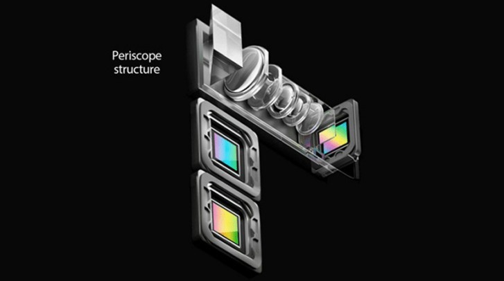 Xiaomi patent reveals periscope camera in the works for upcoming flagship