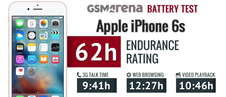 iphone battery test apple iphone 6s battery test gsmarena 11646