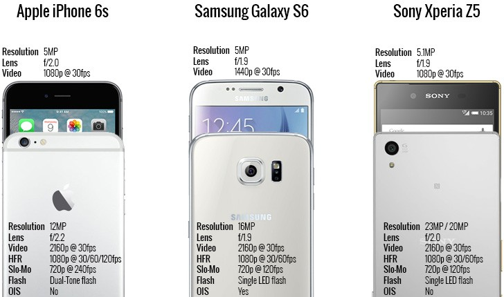 iphone 6 camera specs iphone 6s vs galaxy s6 vs xperia z5 features 4131