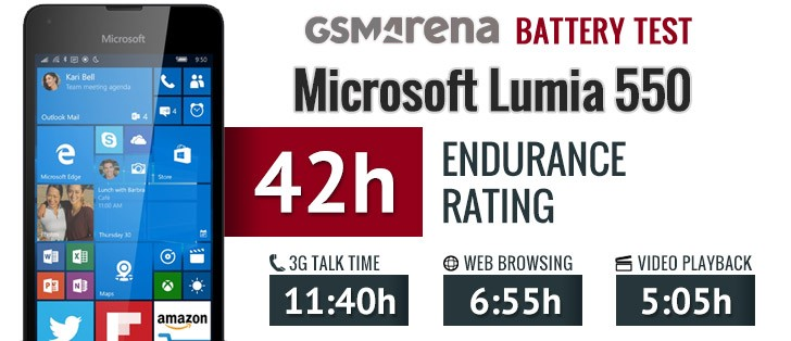 Microsoft Lumia 550 battery life