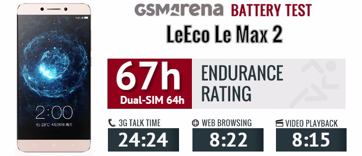 LeEco Le Max 2 review