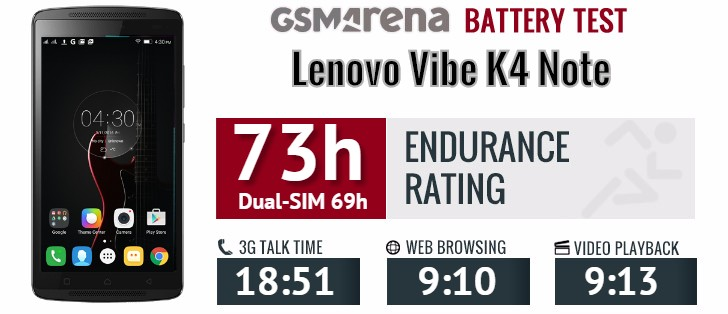 Lenovo Vibe K4 Note review