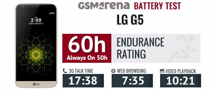 Bang & Olufsen DAC - LG G5 review