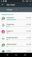 checking on what apps have been using the most RAM - Motorola Moto X Force review