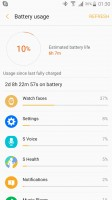 Battery usage report - Samsung Gear S3 review