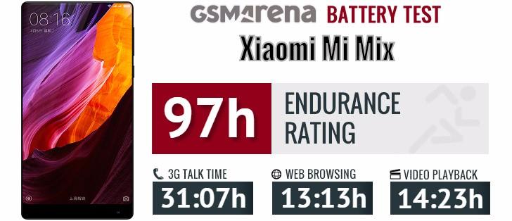 Xiaomi Mi Mix Review Display Battery Life Connectivity